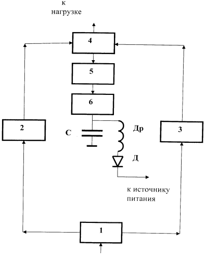 Широкополосный усилитель мощности коротковолнового диапазона