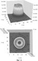 Система микроскопии с ослаблением стимулированного излучения