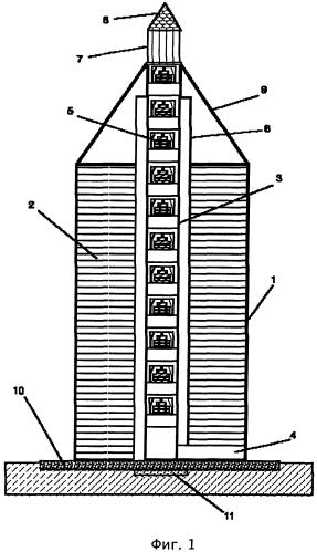 Электростанция-теплица