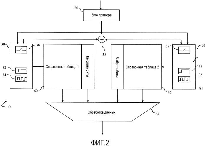 Способ улучшения временного разрешения цифровых кремниевых фотоумножителей