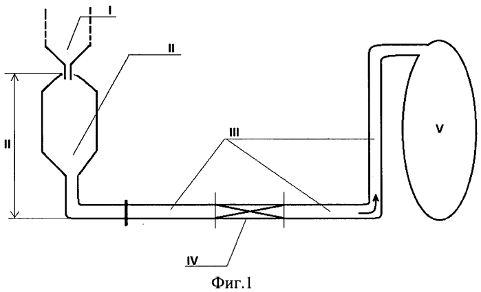 Система для пневматического транспортирования сыпучих и мелкозернистых материалов