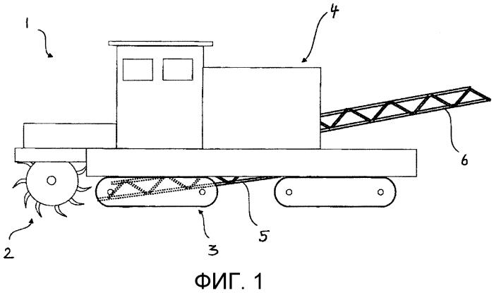 Самоходный наземный роторный экскаватор с электрическим приводом фрез-барабана