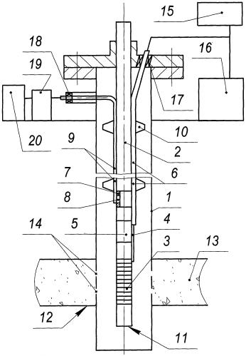 Способ освоения и эксплуатации скважины с высоковязкой нефтью