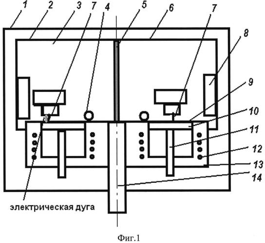 Способ изготовления металлического изделия послойным лазерным нанесением порошкового материала