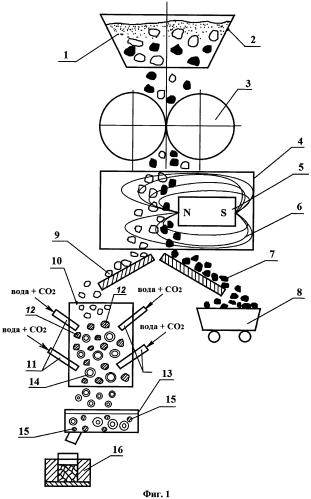 Способ переработки пыли отвального сталеплавильного шлака