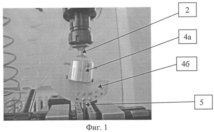 Способ экспресс-моделирования износа полиэтиленового вкладыша металлической чашки или полиэтиленовой чашки в динамических условиях при разных углах горизонтальной инклинации в экспериментальном модуле эндопротеза тазобедренного сустава