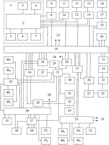 Многофункциональная командно-штабная машина