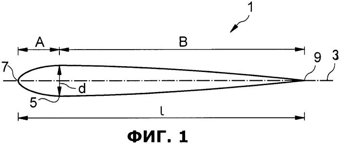 Металлический наконечник для использования в сканирующем зонде и способ изготовления такого наконечника