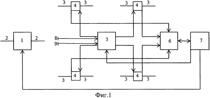 Способ и система георадиолокационного каротажа