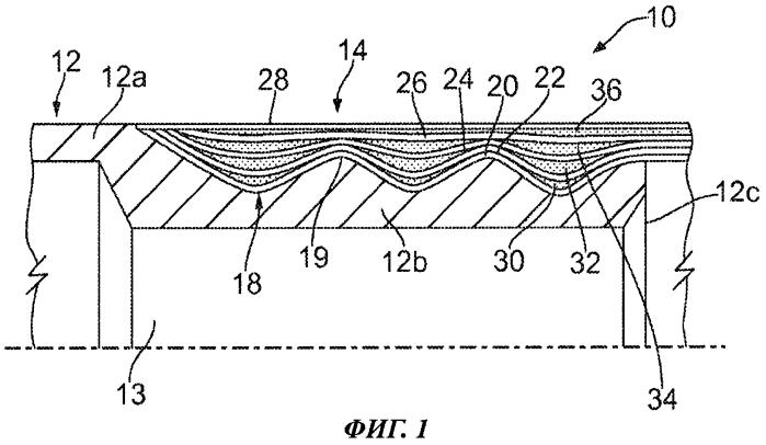 Устройство для конструкционной передачи высоких нагрузок и способ его изготовления