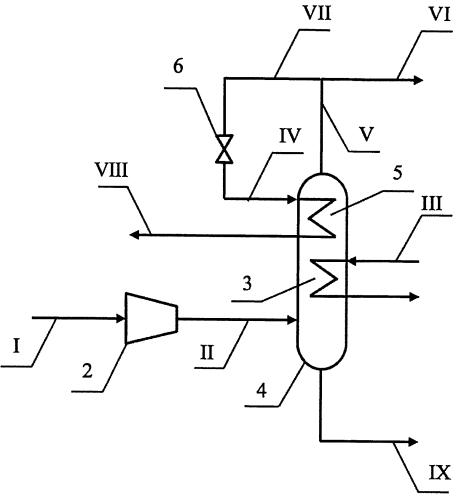 Способ и устройство для компримирования газа