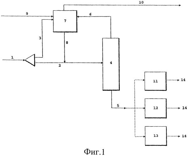 Способ очистки водного потока, поступающего из реакции фишера-тропша