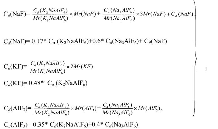 Способ определения компонентного состава и криолитового отношения твердых проб калийсодержащего электролита алюминиевого производства методом рфа