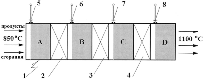 Способ высокотемпературной некаталитической очистки от оксидов азота продуктов сгорания с многозонным вводом в них восстановителя