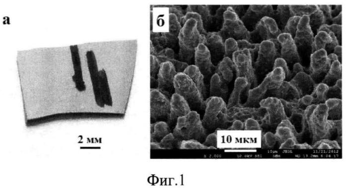 Способ формирования микроструктурированного и высокодопированного слоя на поверхности кремния