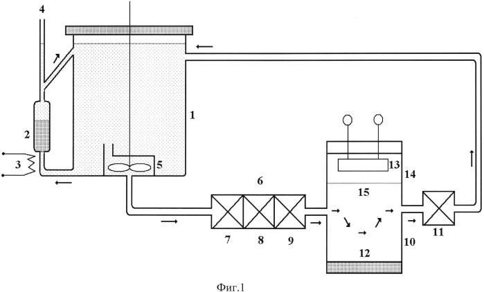 Способ выращивания водорастворимых монокристаллов группы дигидрофосфата калия (kdp)