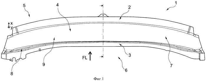 Конструкция автомобильного кузова с поперечным держателем лобового стекла