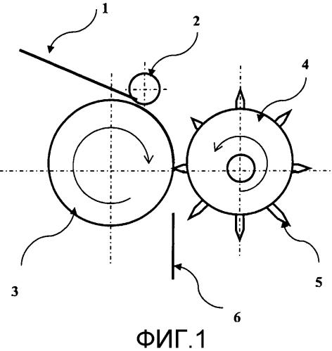 Армированный волокнами композитный материал