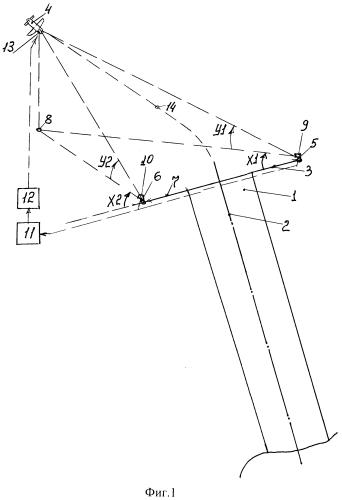 Способ посадки воздушного судна с помощью ультрафиолетовых приемников и излучателей (2 варианта)