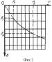 Пружинный равночастотный виброизолятор кочетова