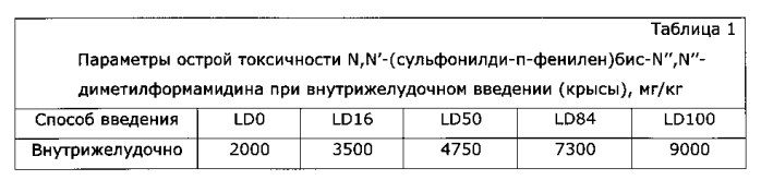 N,n-(сульфонилди-п-фенилен)бис-n,n-диметилформамидин, обладающий акарицидным действием