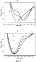 Способ электрохимического иммуноанализа для определения вирусов/антигенов вирусов