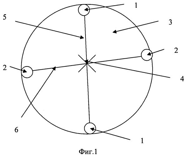 Способ размещения артиллерийских орудий в многоствольной строительной артиллерийской системе