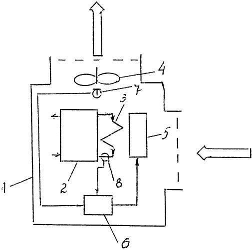 Способ работы мультизональной системы кондиционирования и мультизональная система кондиционирования