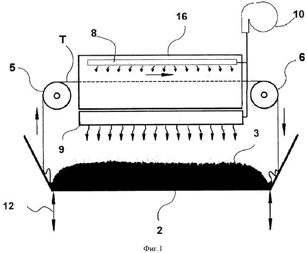 Машина и способ для комбинированной термомеханической обработки тканей, в частности трикотажных тканей