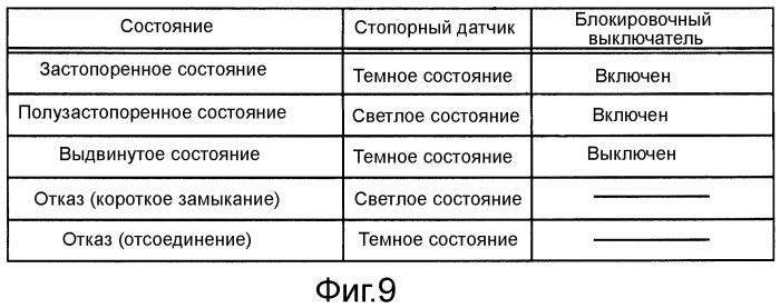 Устройство выдвижного ящика и устройство для транзакций с носителями