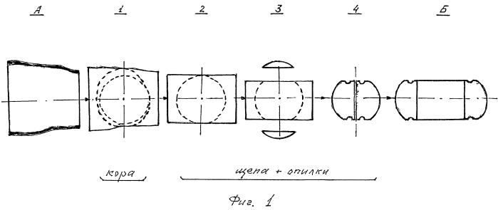 Способ переработки тонкомерного древесного сырья на несущеограждающие элементы двухкантного сборного стенового бруса