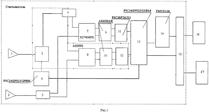 Система дистанционного считывания информации с подвижных объектов и их узлов