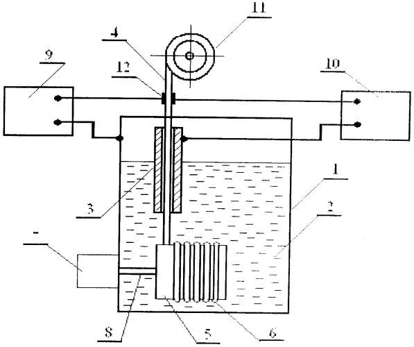Способ изготовления электротехнической катушки