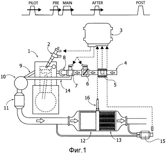Дизельный двигатель и способ управления дизельным двигателем