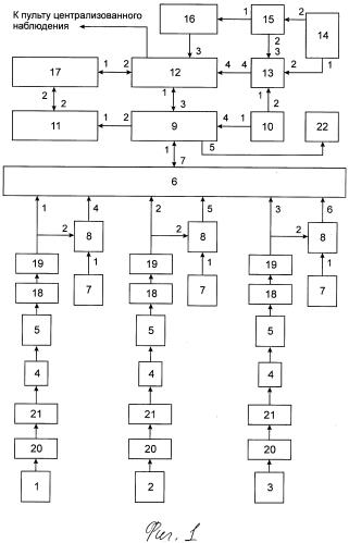 Энергонезависимое устройство автоматизированного контроля параметров окружающей среды