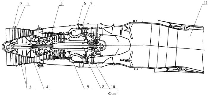 Способ эксплуатации турбореактивного двигателя и турбореактивный двигатель, эксплуатируемый этим способом
