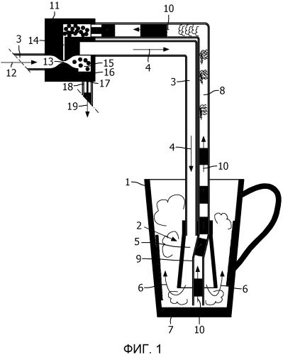 Устройство и способ для подогрева чашки