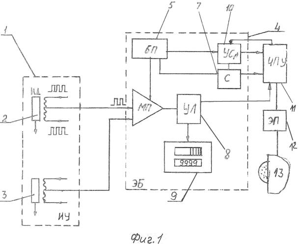 Способ управления поперечной подачей при врезном шлифовании на круглошлифовальных и внутришлифовальных станках с числовым программным управлением (чпу) по размерным командам прибора активного контроля (пак)