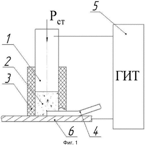 Способ получения соединений разнородных электропроводных материалов и устройство для его осуществления