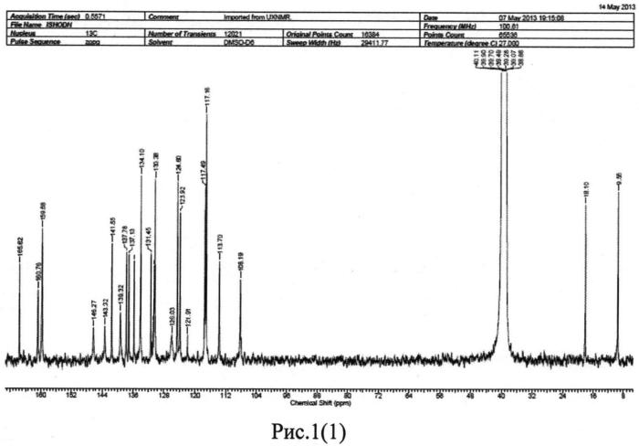 Наноразмерная слабо закристаллизованная модификация 4-метил-n-[3-(4-метилимидазол-1-ил)-5-(трифторметил)фенил]-3-[(4-пиридин-3-илпиримидин-2-ил)амино]бензамида гидрохлорида моногидрата, способ ее получения и фармацевтическая композиция на ее основе