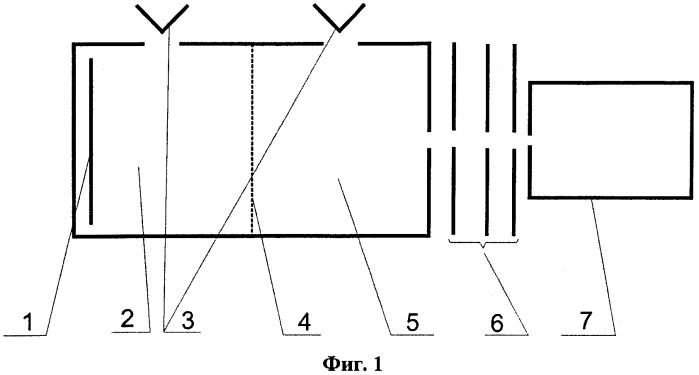 Масс-спектрометр с двукамерным источником ионов