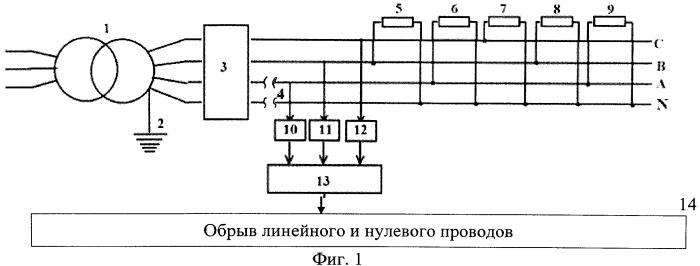 Способ контроля обрыва линейного и нулевого проводов линии электропередачи