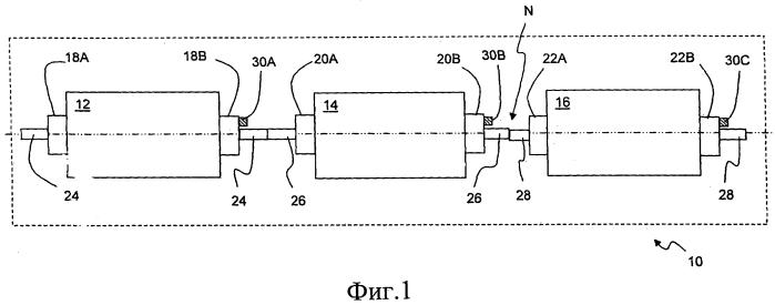 Контроль осевой вибрации для обнаружения несоосности валов в турбомашинных установках