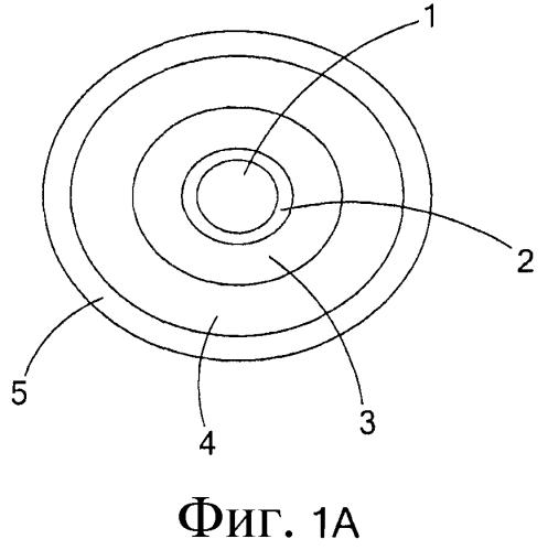 Волоконно-оптический кабель для передачи энергии лазерного излучения высокой мощности на большое расстояние