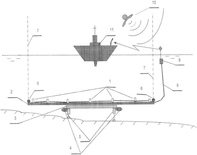 Маневренный стенд для измерения и настройки магнитного поля надводного или подводного объекта