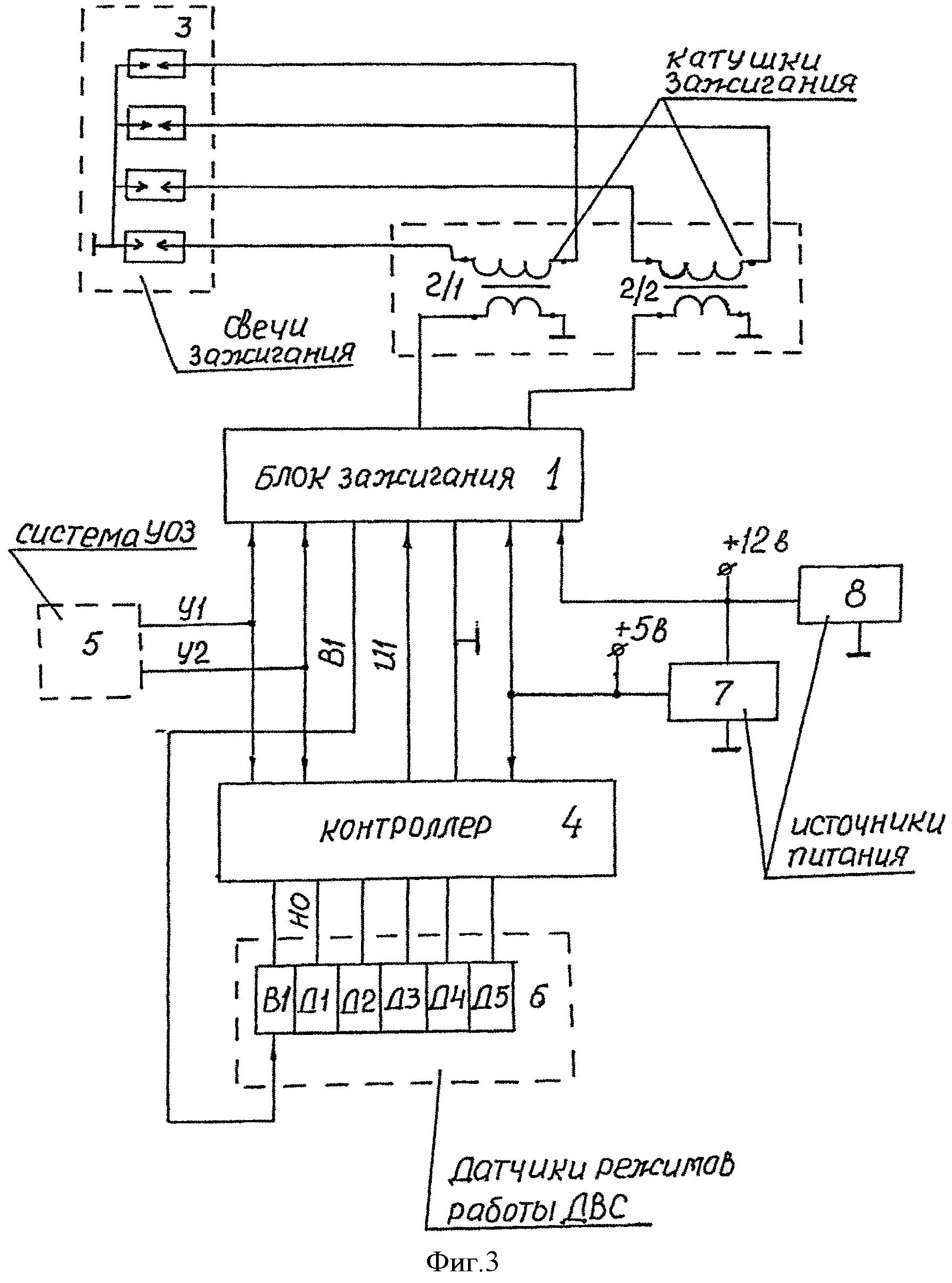 Способ программного регулирования высокого напряжения искровых разрядов конденсаторного зажигания