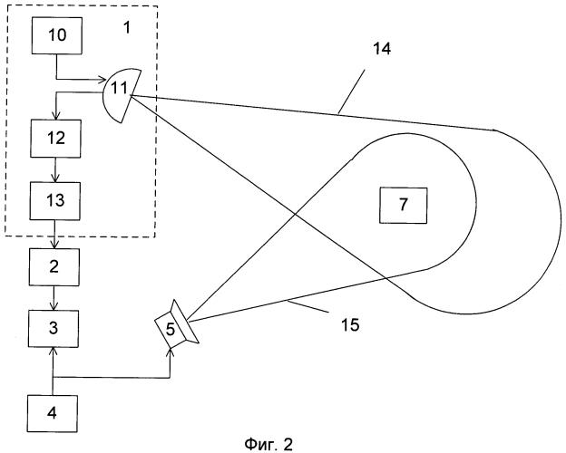 Способ обнаружения акусто-электрического преобразователя и устройство для его осуществления