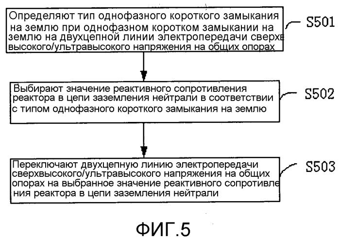 Способ и устройство для ограничения тока вторичной дуги двухцепной линии электропередачи сверхвысокого/ультравысокого напряжения на общих опорах