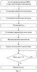 Импульсно-фазовая радиовысотомерная система