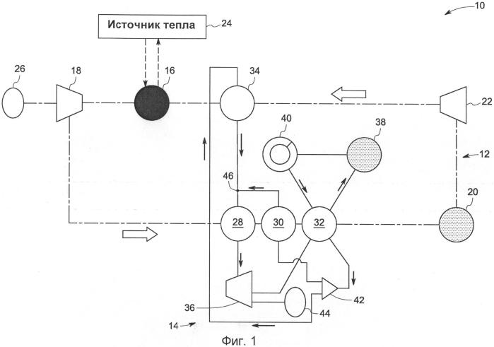 Комбинированная тепловая система с замкнутым контуром для рекуперации отработанного тепла и способ ее эксплуатации